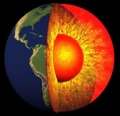 Why is the center of the earth hot?