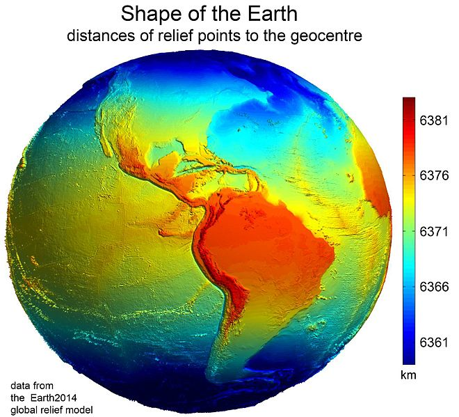 Shape of Earth