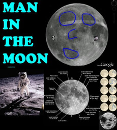Why does the Man in the Moon face the earth?