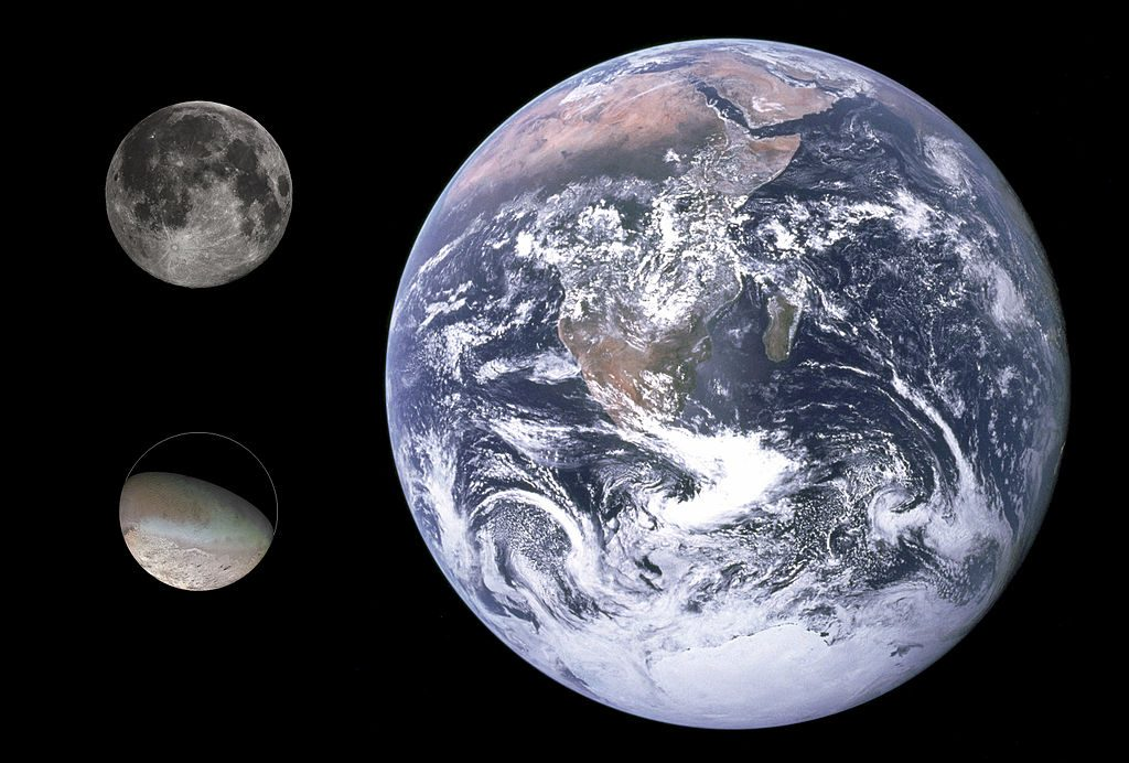 Triton (lower left) compared to the Moon (upper left) and Earth (right), to scale